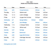 Middle School Boy's Basketball Schedule
