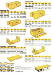 •What are the standard sizes for shipping containers and what is the square footage for each? (Include an image of each)