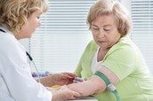 What is a Cholesterol Test?