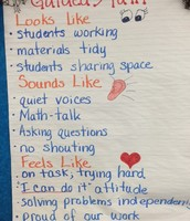 Guided Math Anchor Chart