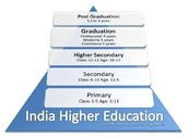 India new education laws .