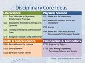 Disciplinary Core Ideas (DCI)