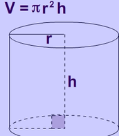 Formula for Finding Volume of a Cylinder