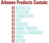 THE ARBONNE DIFFERENCE