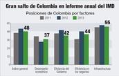 COLOMBIA AVANZA EN LA ECONOMIA MUNDIAL