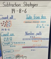 4 Subtraction Strategies