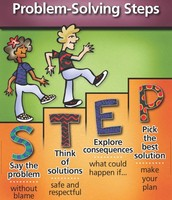 Second Step ~ Problem Solving Steps