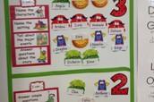 Kindergarten Scale