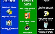 Guides to recycling