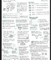 Sketchnotes on Surveys