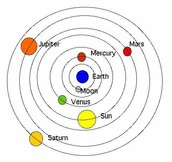 Galileo's theory of how our Solar System looked