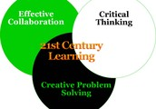 21st Century Learning Defined