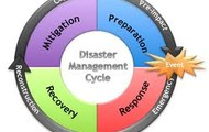 DISASTER CYCLE MANAGEMENT