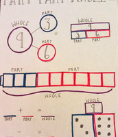 Decomposing numbers (part-part-whole