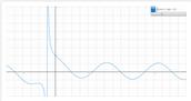 Online Graphing Calculators