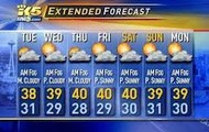 Forecast For the week