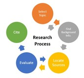 Do You Have a Research Project in Your Class?