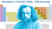 Dimitri Mendeleev major experiment or contribution that shaped history.