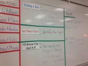 6th Grade ELA Learning Objectives