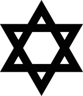 Judaism Religion Beliefs