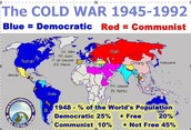 When did the Cold War start and stop?