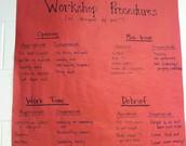 Workshop Model Anchor Chart