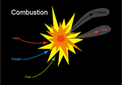 5. Combustion