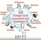Student-centered Learning: The 5 W's and the elusive H?!?