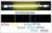 The Helium Spectrum