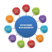 Inventory Management ERP Software in India