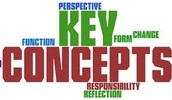 KEY VOCABULARY AND CONCEPTS TO KEEP IN MIND