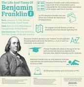 Infographic on Benjamin Franklin