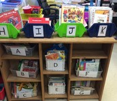 Leveled Classroom Libraries