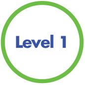 Level 1- Raising awareness training.  6th July 2015, 13.30-16.30