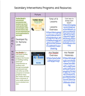 Secondary RtI Resources