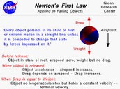 Isaac Newton's First Law of Motion