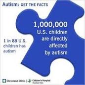 Autism Awareness Facts