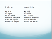 Irregular Verbs in the Subjunctive