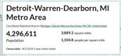 Detroit-Dearborn-Livonia metropolitan area population