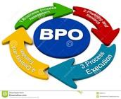 BPO, Chat Process