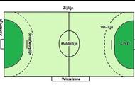 handbalveld