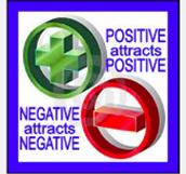 Instructional Focus - 2.2B - Response to Behavior