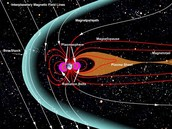Earth's magnetic field .