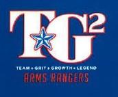 Calling Ranger Trunks (Car trunks :-)
