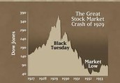 When The Stock Market Crashed