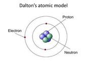 The Dalton Model
