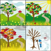 The Human Seasons