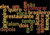 Brasil's language