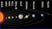 פירוט על מערכת השמש