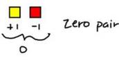 Zero Principle